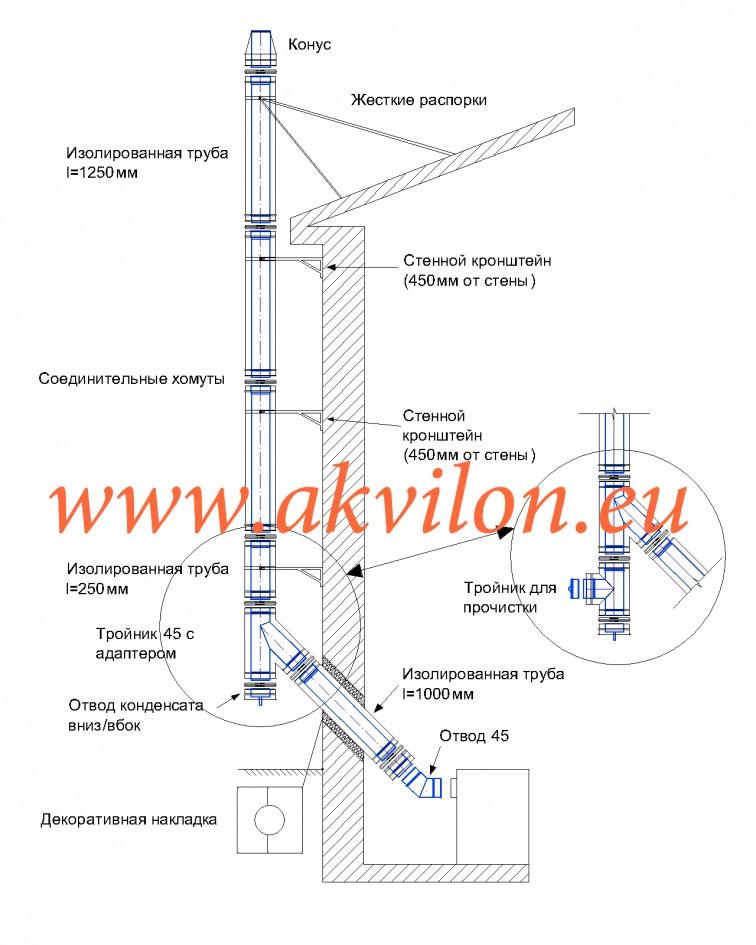 Схема Nr.4 Схема Nr.5 Схема